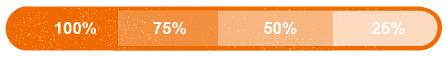 riso inkt oranje